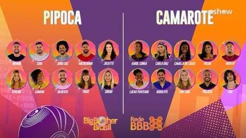 Globo divulga participantes da 21ª edição do BBB