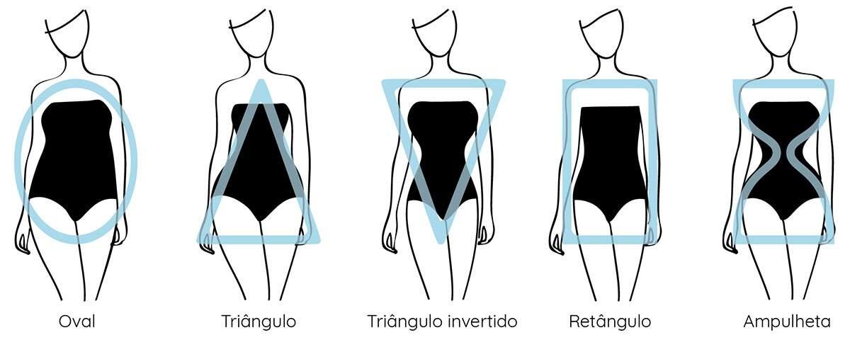 Como escolher a roupa ideal para cada tipo de corpo