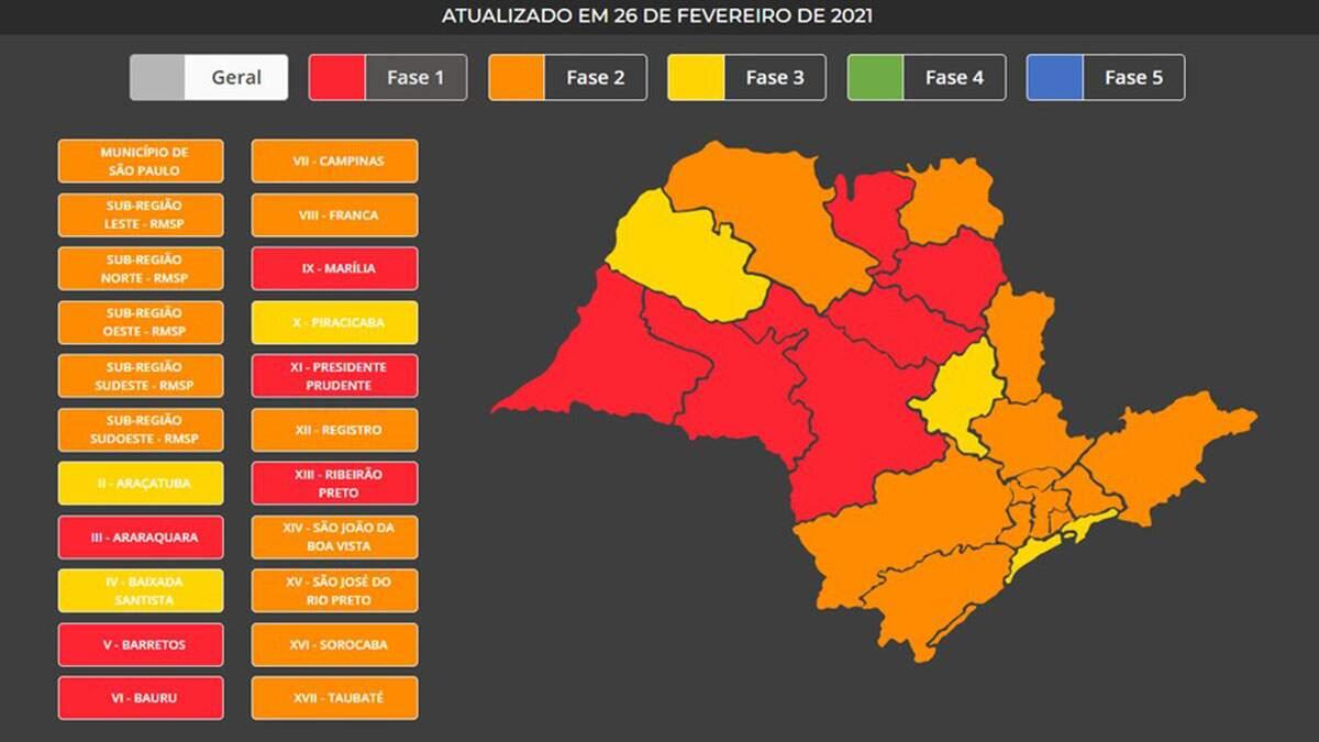 Região de Campinas recua para a fase laranja do Plano São Paulo